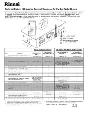 rl94en tankless water heater | rinnai america
